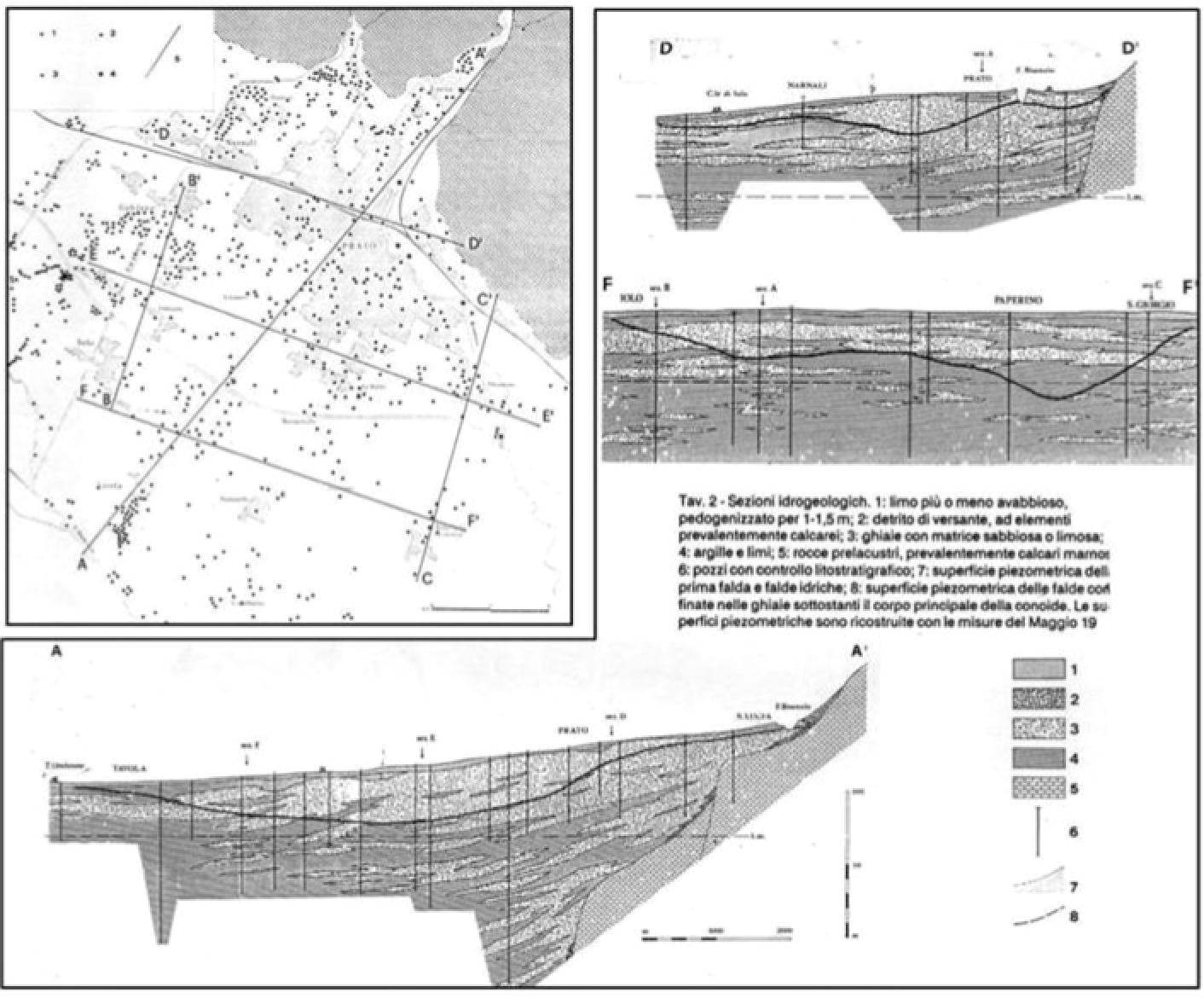 Sezioni idrogeologiche del sistema acquifero fluvio-lacustre di Prato